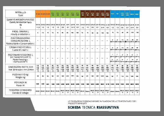 _Mini-MasterGel-Electronic-Series-Bis_Pagina_15